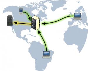 VPN Demo